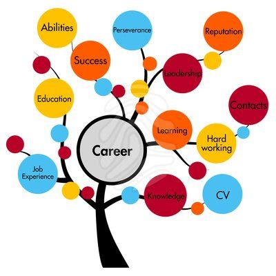 Sample resume for lecturer in engineering college for freshers